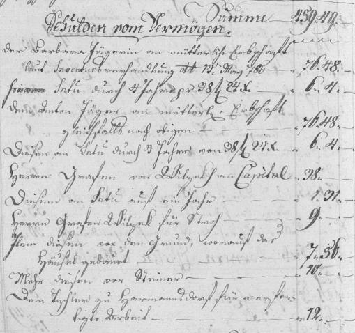 1790 Jäger Rosalia Inventarium Schulden