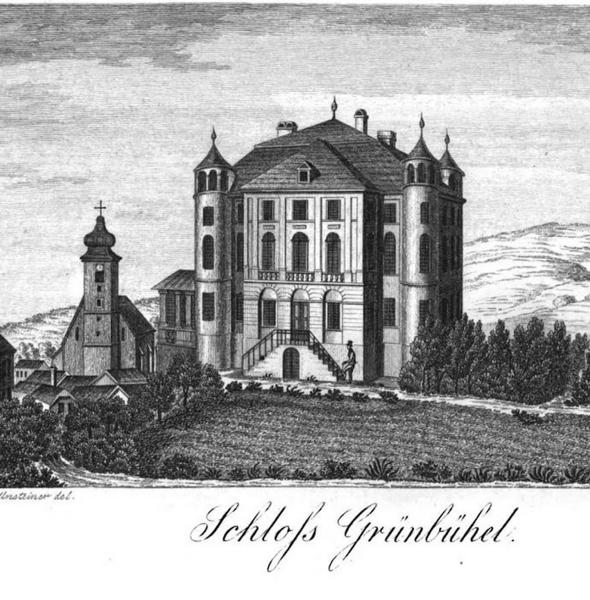 Schloss Grünbühel